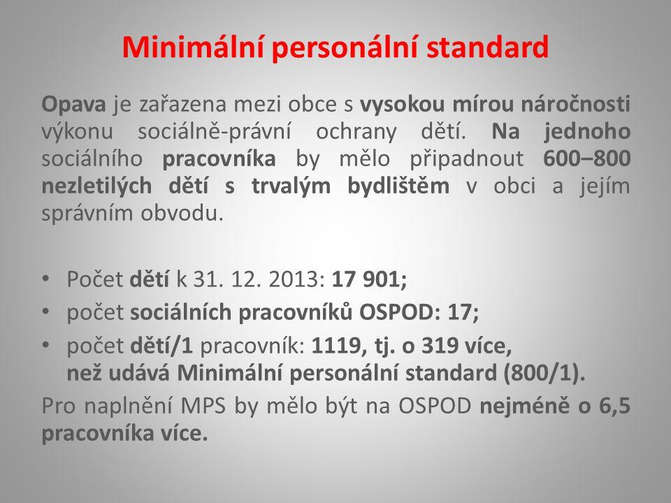 Minimální personální standard Opava je zařazena mezi obce s vysokou mírou náročnosti výkonu sociálně-právní ochrany dětí.