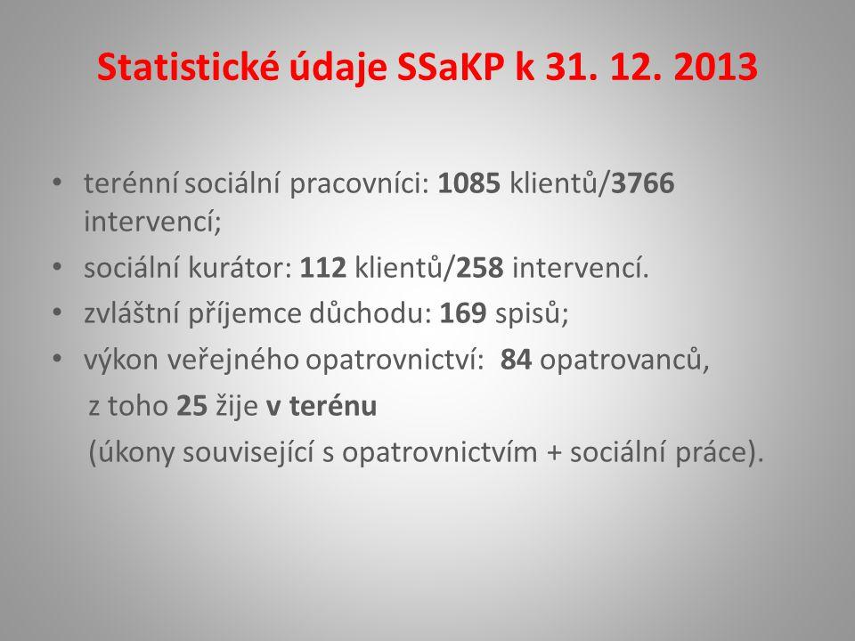 Statistické údaje SSaKP k 31.12.