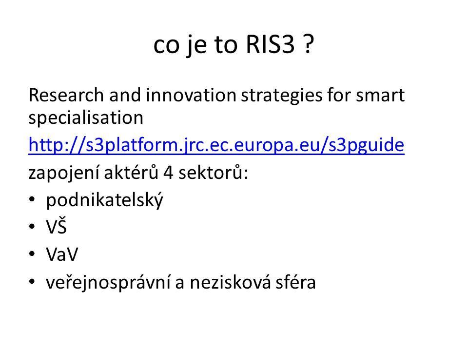 co je to RIS3 ? Research and innovation strategies for smart specialisation http://s3platform.jrc.ec.europa.eu/s3pguide zapojení aktérů 4 sektorů: pod