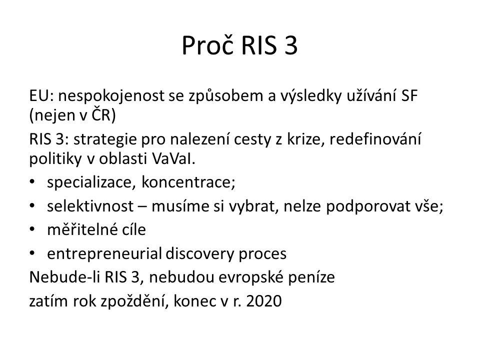 Proč RIS 3 EU: nespokojenost se způsobem a výsledky užívání SF (nejen v ČR) RIS 3: strategie pro nalezení cesty z krize, redefinování politiky v oblasti VaVaI.