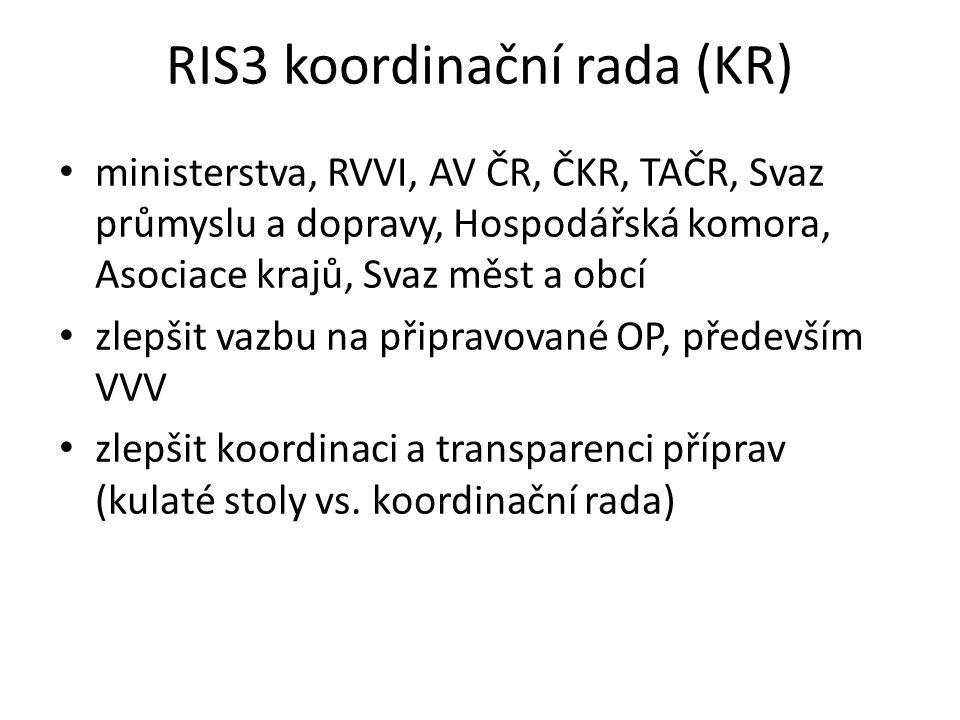 RIS3 koordinační rada (KR) ministerstva, RVVI, AV ČR, ČKR, TAČR, Svaz průmyslu a dopravy, Hospodářská komora, Asociace krajů, Svaz měst a obcí zlepšit vazbu na připravované OP, především VVV zlepšit koordinaci a transparenci příprav (kulaté stoly vs.