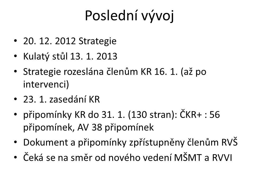 Poslední vývoj 20. 12. 2012 Strategie Kulatý stůl 13. 1. 2013 Strategie rozeslána členům KR 16. 1. (až po intervenci) 23. 1. zasedání KR připomínky KR