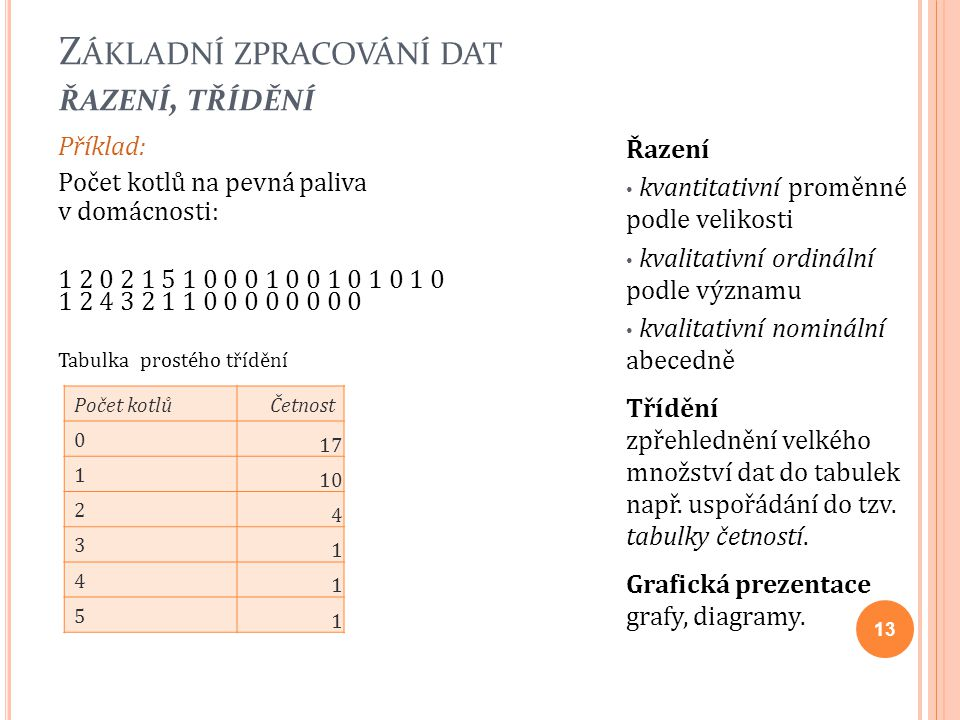 Příklad: Počet kotlů na pevná paliva v domácnosti: 1 2 0 2 1 5 1 0 0 0 1 0 0 1 0 1 0 1 0 1 2 4 3 2 1 1 0 0 0 0 0 0 0 0 Tabulka prostého třídění 13 Řaz