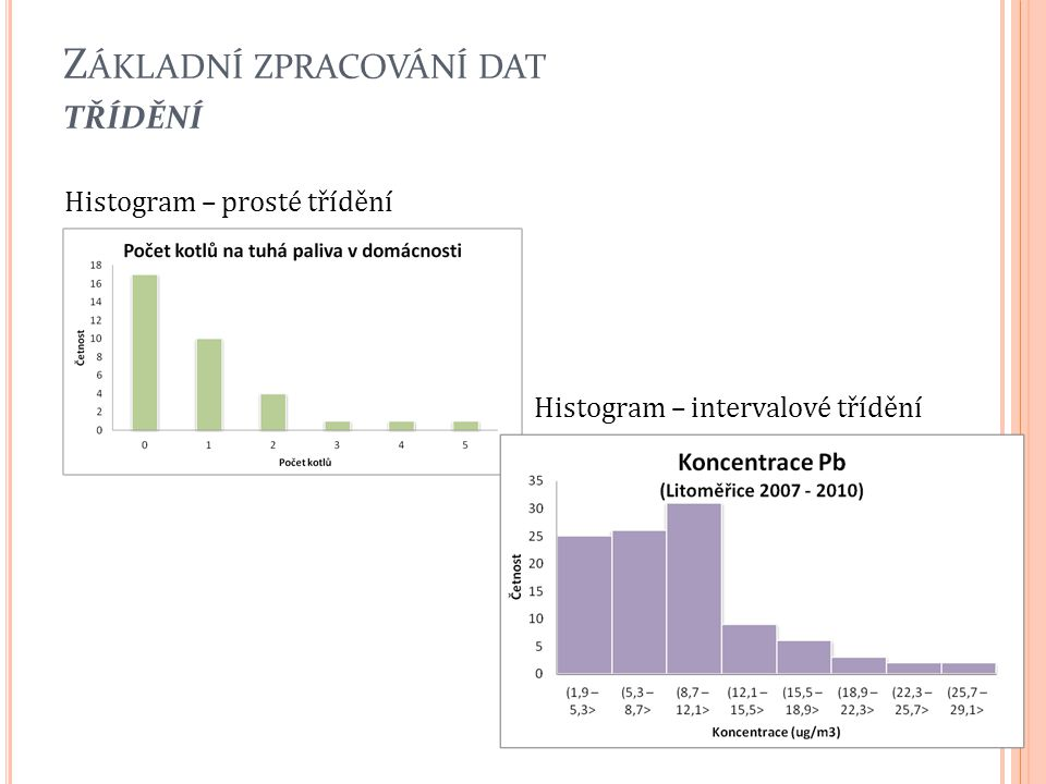 Z ÁKLADNÍ ZPRACOVÁNÍ DAT TŘÍDĚNÍ 15 Histogram – prosté třídění Histogram – intervalové třídění