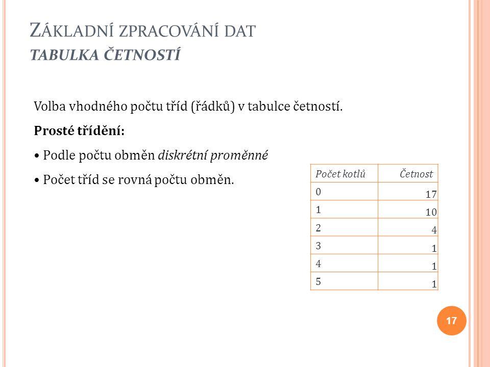 Z ÁKLADNÍ ZPRACOVÁNÍ DAT TABULKA ČETNOSTÍ 17 Volba vhodného počtu tříd (řádků) v tabulce četností. Prosté třídění: Podle počtu obměn diskrétní proměnn