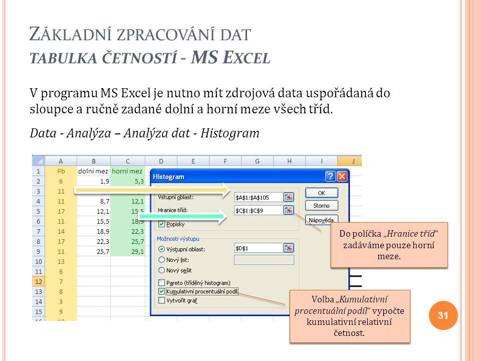 V programu MS Excel je nutno mít zdrojová data uspořádaná do sloupce a ručně zadané dolní a horní meze všech tříd. Data - Analýza – Analýza dat - Hist
