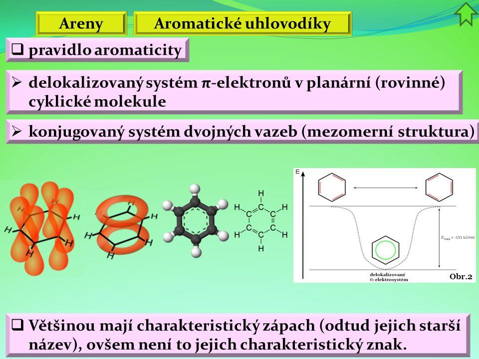  pravidlo aromaticity Areny  delokalizovaný systém π-elektronů v planární (rovinné) cyklické molekule  Většinou mají charakteristický zápach (odtud