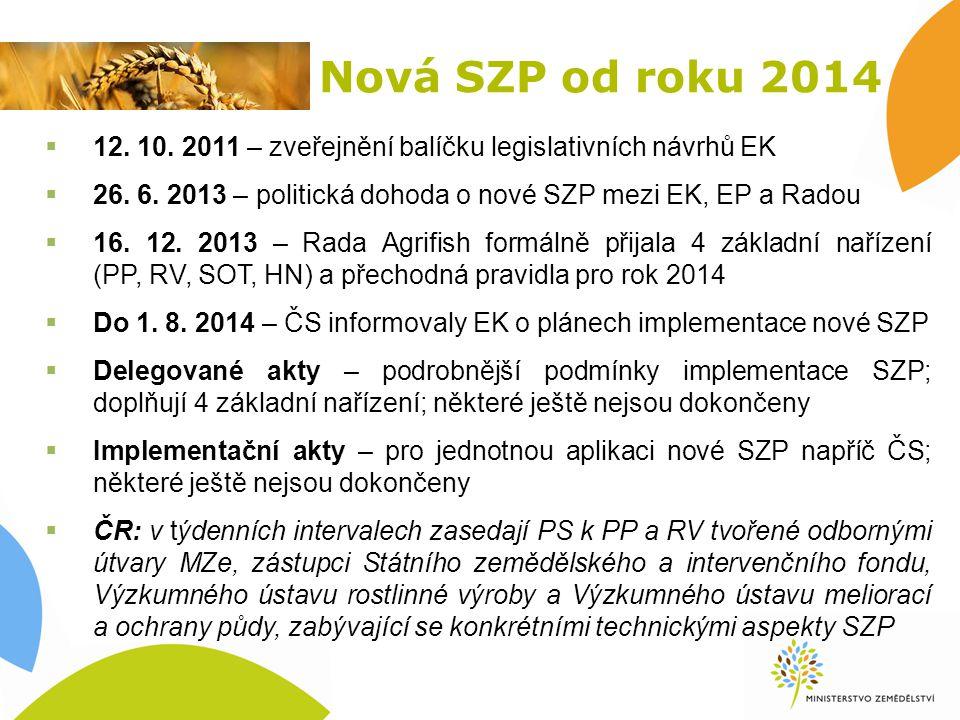 Nová SZP od roku 2014  12.10. 2011 – zveřejnění balíčku legislativních návrhů EK  26.