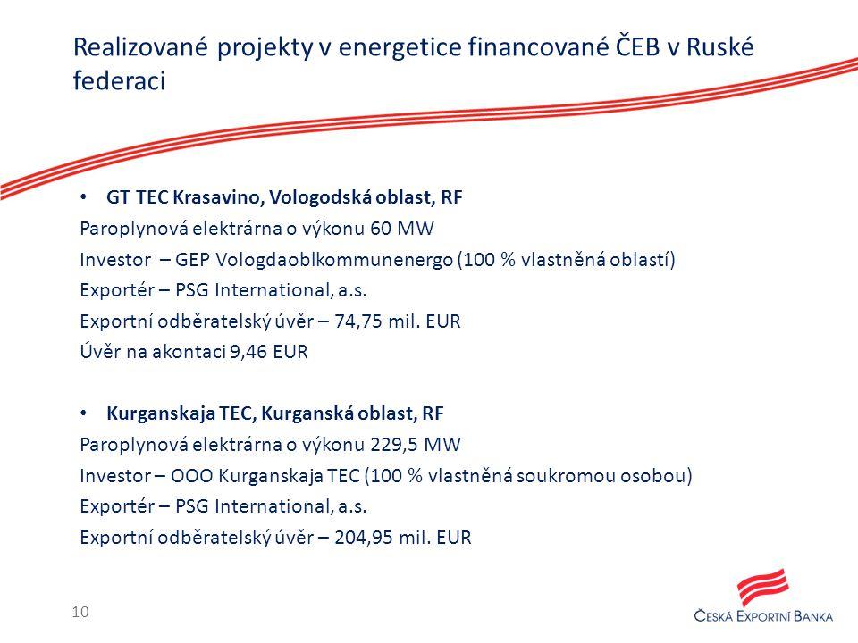 GT TEC Krasavino, Vologodská oblast, RF Paroplynová elektrárna o výkonu 60 MW Investor – GEP Vologdaoblkommunenergo (100 % vlastněná oblastí) Exportér – PSG International, a.s.