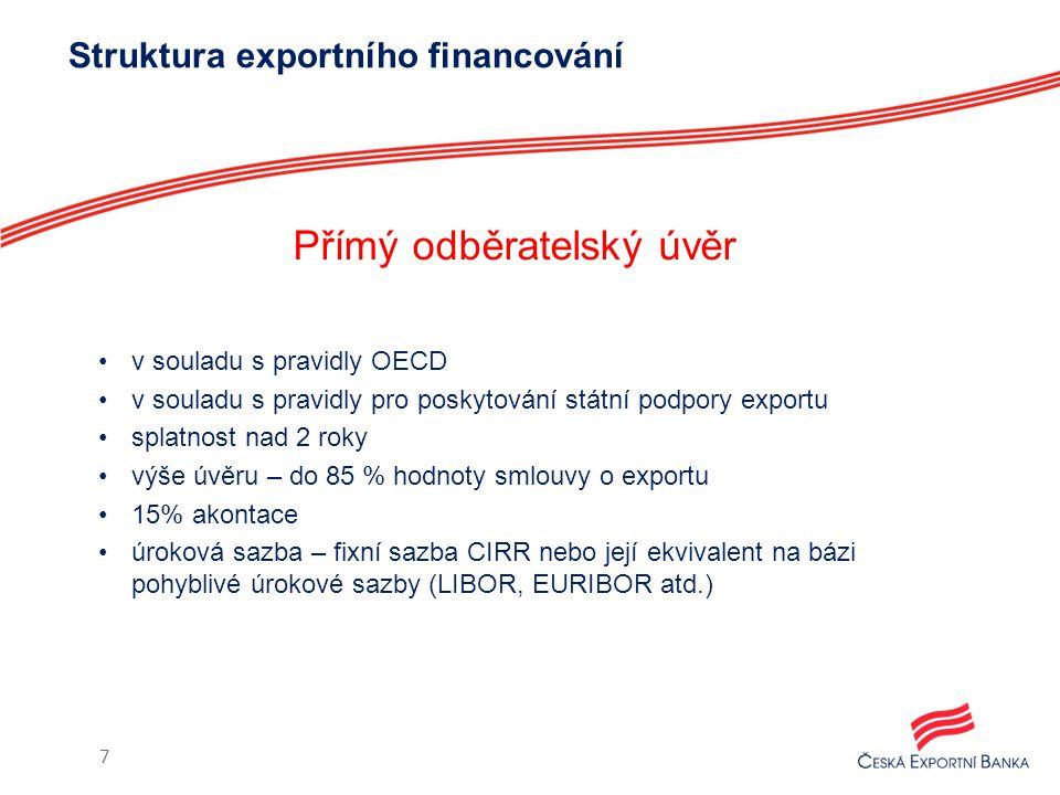 v souladu s pravidly OECD v souladu s pravidly pro poskytování státní podpory exportu splatnost nad 2 roky výše úvěru – do 85 % hodnoty smlouvy o exportu 15% akontace úroková sazba – fixní sazba CIRR nebo její ekvivalent na bázi pohyblivé úrokové sazby (LIBOR, EURIBOR atd.) Struktura exportního financování 7 Přímý odběratelský úvěr