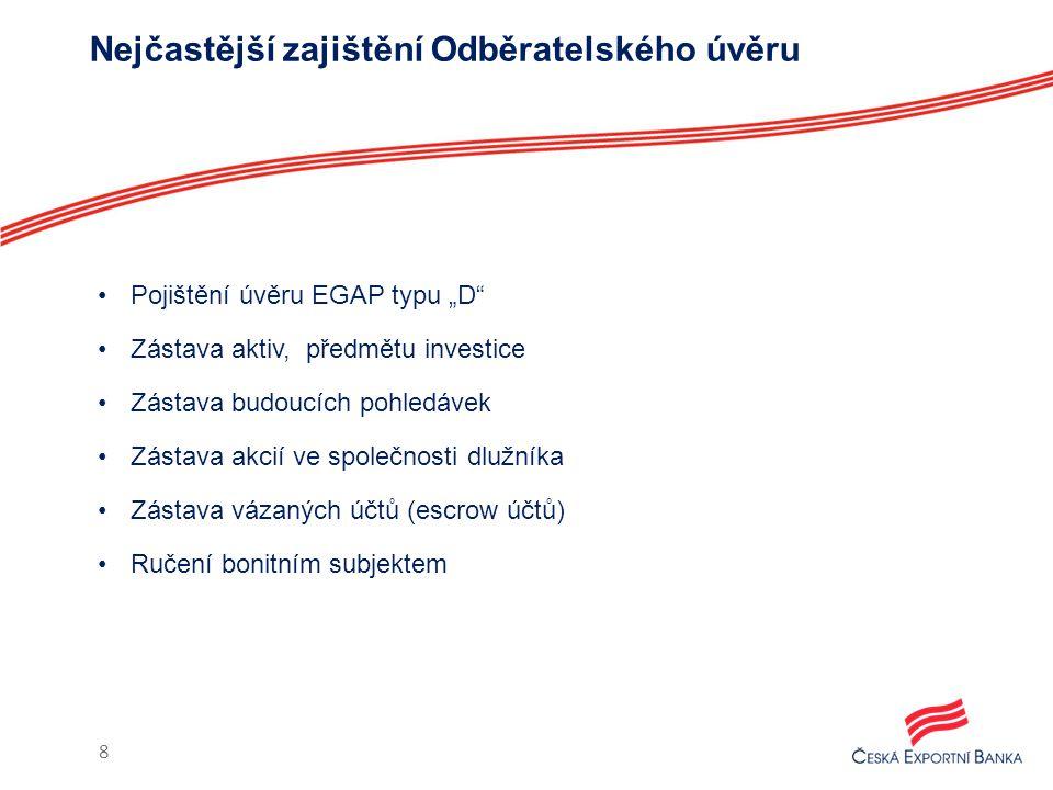 """Pojištění úvěru EGAP typu """"D"""" Zástava aktiv, předmětu investice Zástava budoucích pohledávek Zástava akcií ve společnosti dlužníka Zástava vázaných úč"""