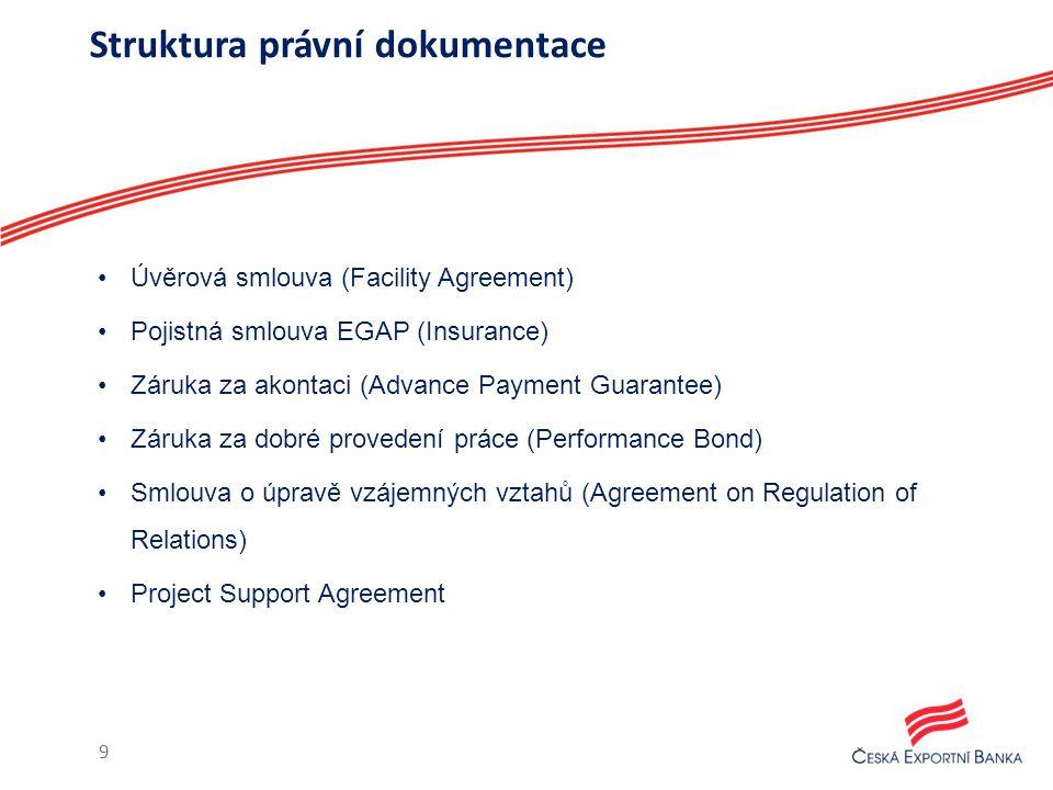 Úvěrová smlouva (Facility Agreement) Pojistná smlouva EGAP (Insurance) Záruka za akontaci (Advance Payment Guarantee) Záruka za dobré provedení práce (Performance Bond) Smlouva o úpravě vzájemných vztahů (Agreement on Regulation of Relations) Project Support Agreement Struktura právní dokumentace 9