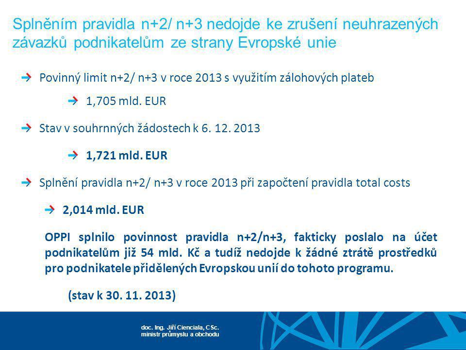 doc. Ing. Jiří Cienciala, CSc. ministr průmyslu a obchodu Splněním pravidla n+2/ n+3 nedojde ke zrušení neuhrazených závazků podnikatelům ze strany Ev