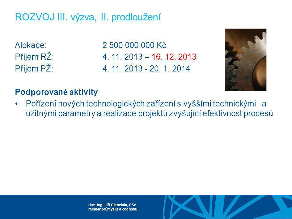 doc. Ing. Jiří Cienciala, CSc. ministr průmyslu a obchodu Alokace:2 500 000 000 Kč Příjem RŽ:4. 11. 2013 – 16. 12. 2013 Příjem PŽ: 4. 11. 2013 - 20. 1