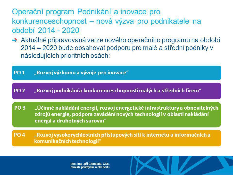 doc. Ing. Jiří Cienciala, CSc. ministr průmyslu a obchodu Operační program Podnikání a inovace pro konkurenceschopnost – nová výzva pro podnikatele na