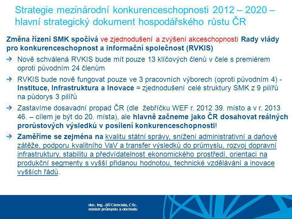 doc. Ing. Jiří Cienciala, CSc. ministr průmyslu a obchodu Strategie mezinárodní konkurenceschopnosti 2012 – 2020 – hlavní strategický dokument hospodá