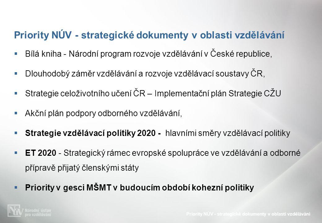 Priority NÚV - strategické dokumenty v oblasti vzdělávání  Bílá kniha - Národní program rozvoje vzdělávání v České republice,  Dlouhodobý záměr vzdě