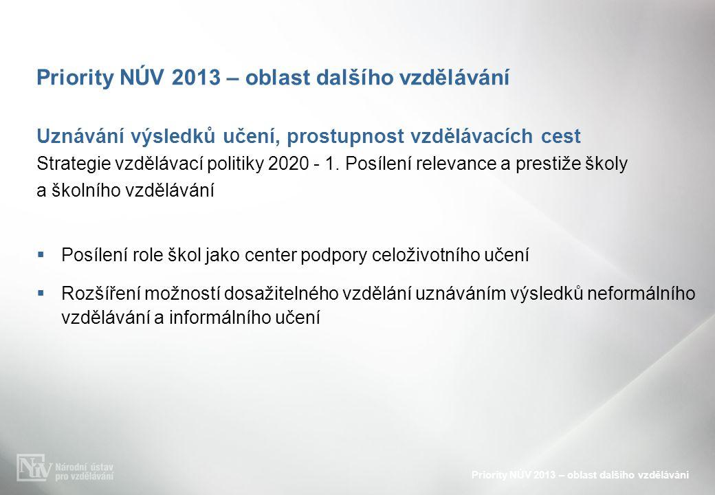 Priority NÚV 2013 – oblast dalšího vzdělávání Uznávání výsledků učení, prostupnost vzdělávacích cest Strategie vzdělávací politiky 2020 - 1. Posílení