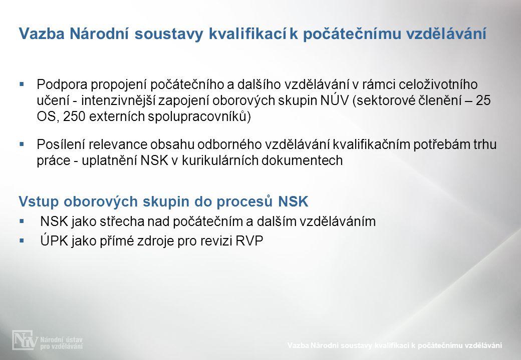 Dotazníkové šetření autorizovaných osob dle zák.179/2006 Sb.