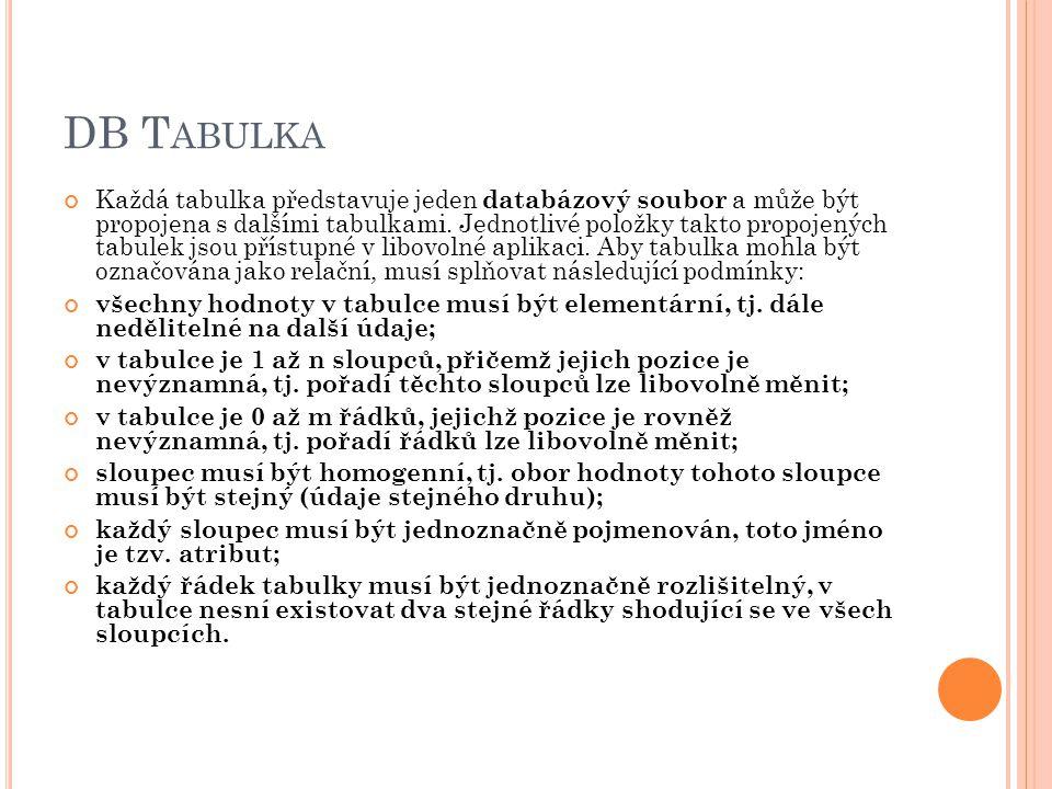 DB T ABULKA Každá tabulka představuje jeden databázový soubor a může být propojena s dalšími tabulkami.
