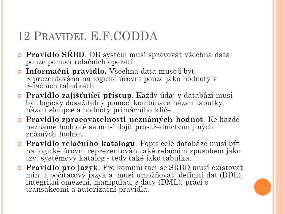 12 P RAVIDEL E.F.CODDA Pravidlo SŘBD.