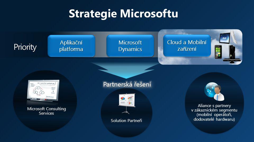 Strategie Microsoftu Aplikační platforma Microsoft Dynamics Priority Cloud a Mobilní zařízení Microsoft Consulting Services Solution Partneři Aliance