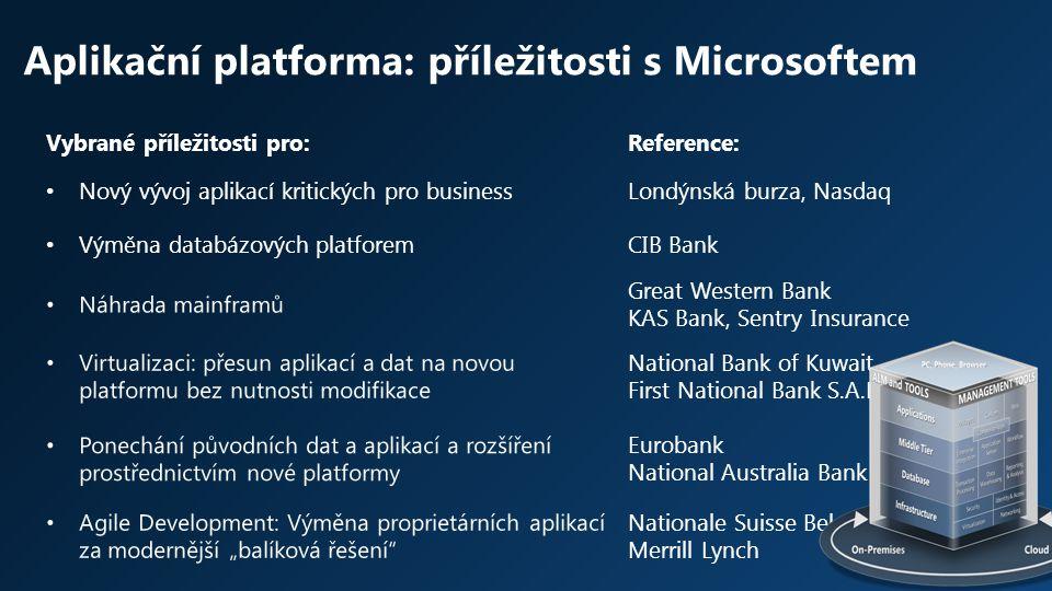 Aplikační platforma: příležitosti s Microsoftem Vybrané příležitosti pro:Reference: Nový vývoj aplikací kritických pro businessLondýnská burza, Nasdaq