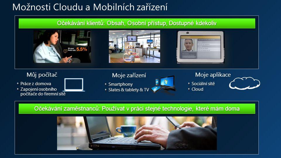 Očekávání zaměstnanců: Používat v práci stejné technologie, které mám doma Můj počítač Práce z domova Zapojení osobního počítače do firemní sítě Můj p