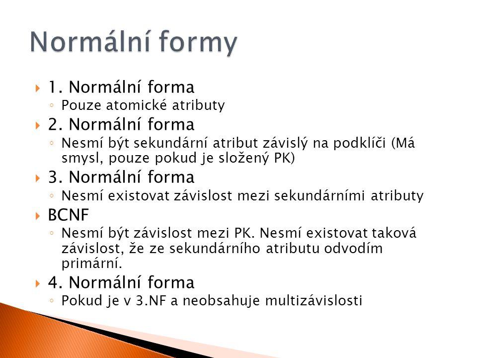  1. Normální forma ◦ Pouze atomické atributy  2. Normální forma ◦ Nesmí být sekundární atribut závislý na podklíči (Má smysl, pouze pokud je složený