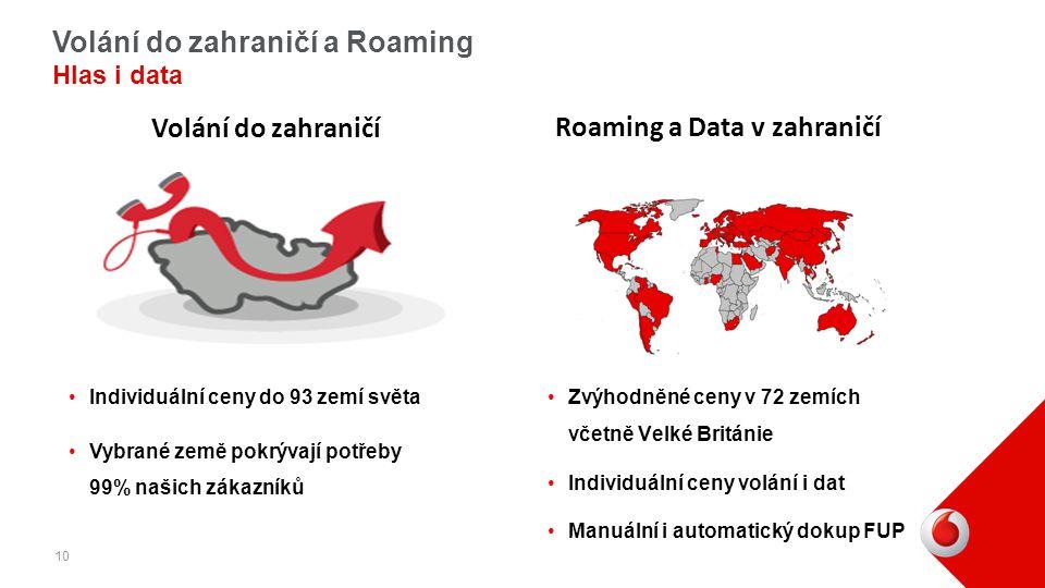 Volání do zahraničí a Roaming Hlas i data 10 Volání do zahraničí Roaming a Data v zahraničí Individuální ceny do 93 zemí světa Vybrané země pokrývají