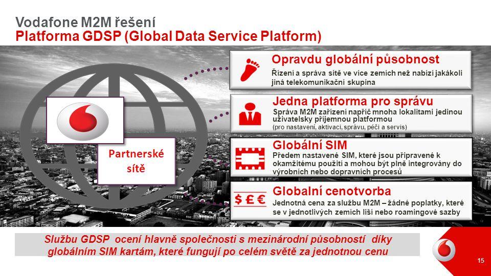 Globální SIM Předem nastavené SIM, které jsou připravené k okamžitému použití a mohou být plně integrovány do výrobních nebo dopravních procesů Global