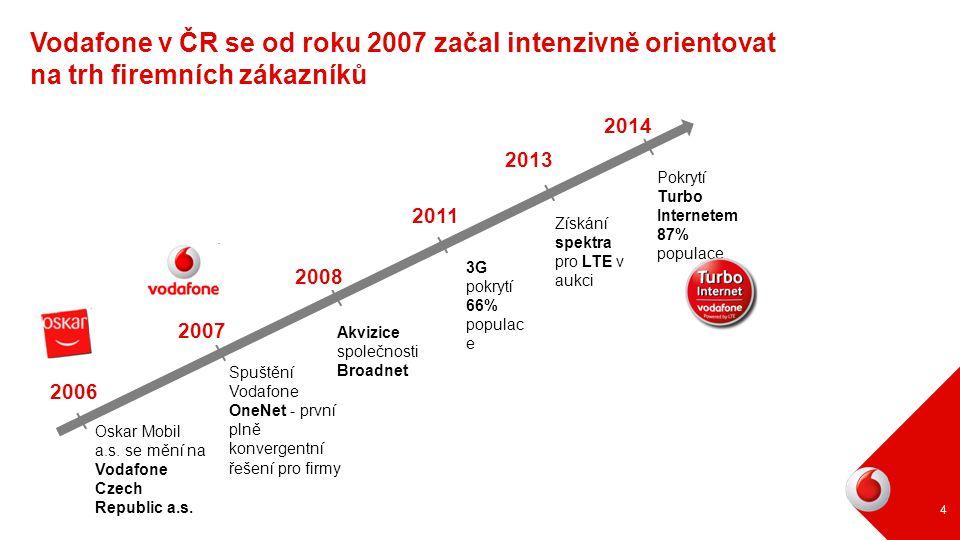 2006 2007 2011 Oskar Mobil a.s. se mění na Vodafone Czech Republic a.s. Spuštění Vodafone OneNet - první plně konvergentní řešení pro firmy 3G pokrytí