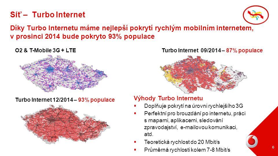 O2 & T-Mobile 3G + LTETurbo Internet 09/2014 – 87% populace Turbo Internet 12/2014 – 93% populace Výhody Turbo Internetu  Doplňuje pokrytí na úrovni