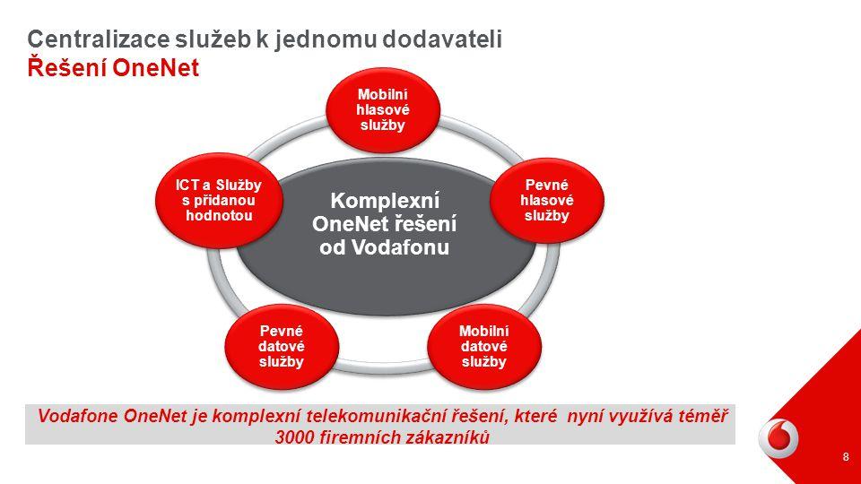 8 Centralizace služeb k jednomu dodavateli Řešení OneNet Mobilní hlasové služby Pevné hlasové služby Mobilní datové služby Pevné datové služby ICT a S