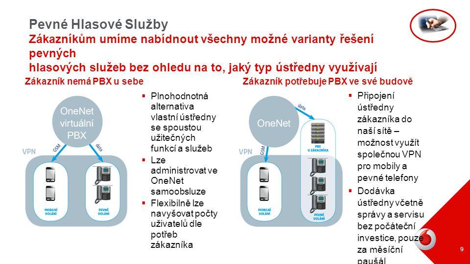  Vodafone OneNet Server Housing je ICT služba pro  umístění serverů a dalšího IT vybavení v prostorách datových center  Jejich připojení k zálohované mezinárodní páteřní síti Vodafone Group a propojovacích bodů NIX.
