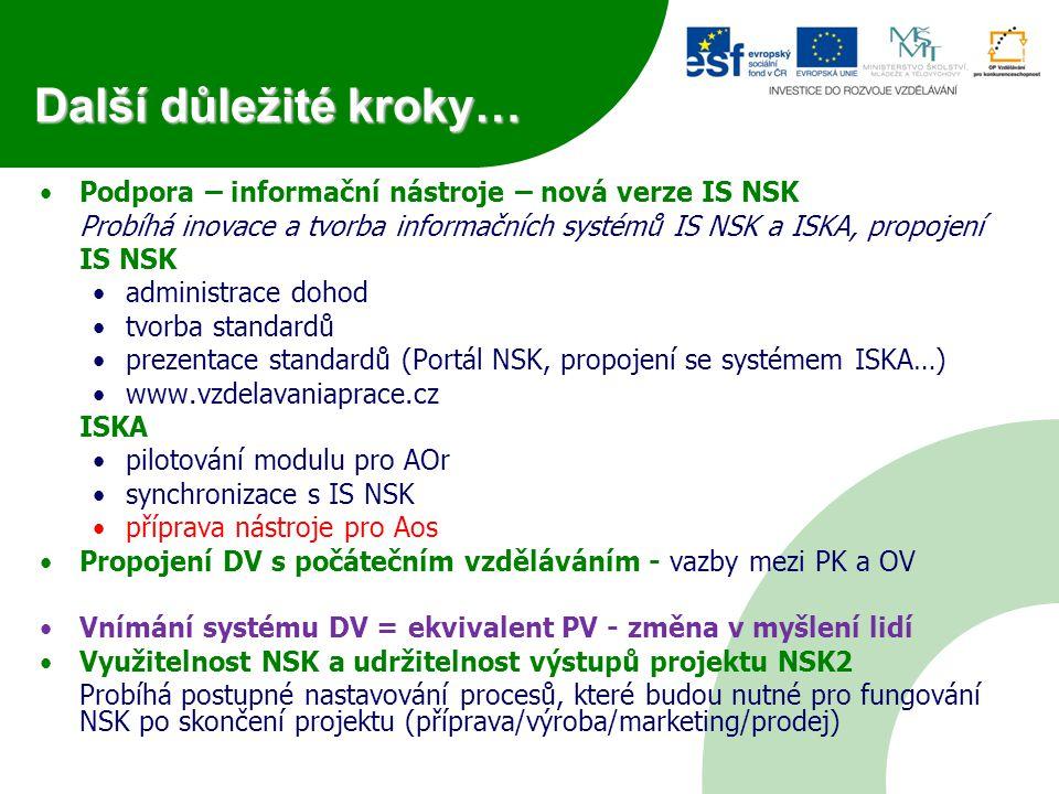 Podpora – informační nástroje – nová verze IS NSK Probíhá inovace a tvorba informačních systémů IS NSK a ISKA, propojení IS NSK administrace dohod tvorba standardů prezentace standardů (Portál NSK, propojení se systémem ISKA…) www.vzdelavaniaprace.cz ISKA pilotování modulu pro AOr synchronizace s IS NSK příprava nástroje pro Aos Propojení DV s počátečním vzděláváním - vazby mezi PK a OV Vnímání systému DV = ekvivalent PV - změna v myšlení lidí Využitelnost NSK a udržitelnost výstupů projektu NSK2 Probíhá postupné nastavování procesů, které budou nutné pro fungování NSK po skončení projektu (příprava/výroba/marketing/prodej) Další důležité kroky…