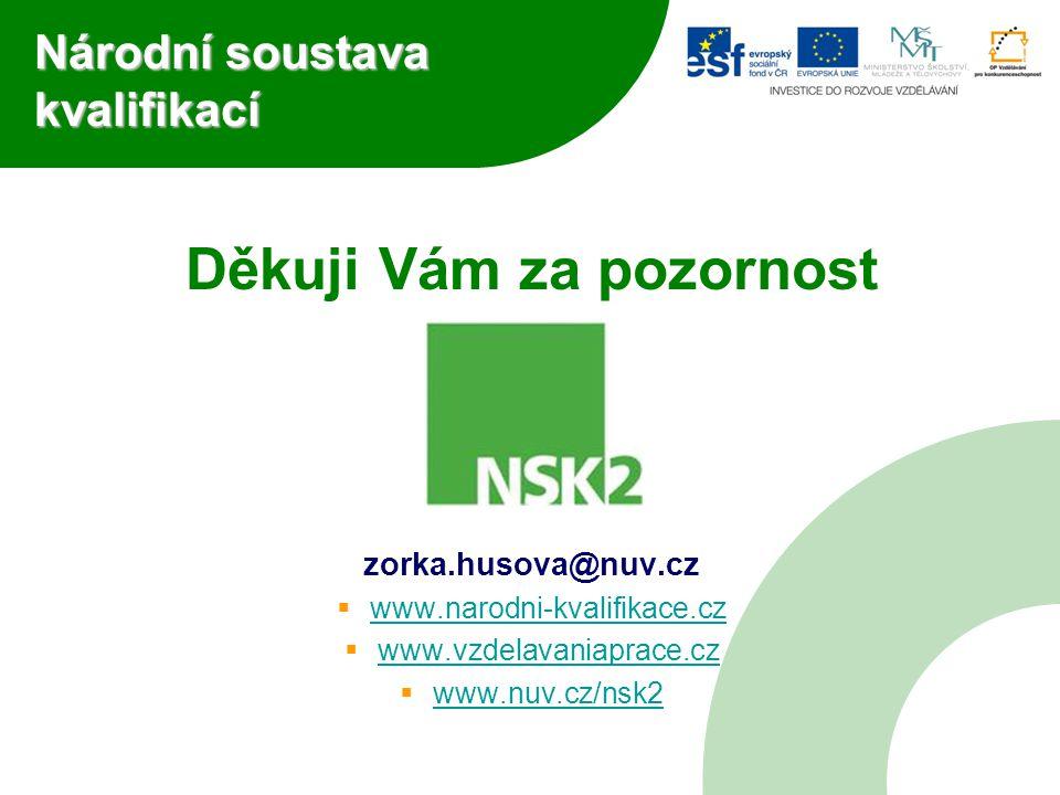 Národní soustava kvalifikací Děkuji Vám za pozornost zorka.husova@nuv.cz  www.narodni-kvalifikace.cz www.narodni-kvalifikace.cz  www.vzdelavaniaprace.cz www.vzdelavaniaprace.cz  www.nuv.cz/nsk2 www.nuv.cz/nsk2