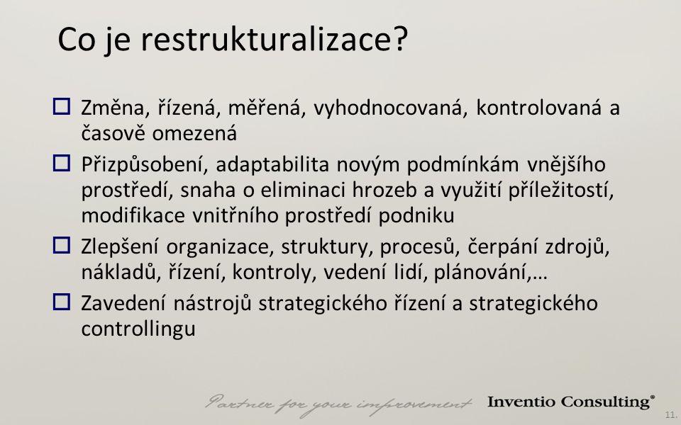 11. Co je restrukturalizace.