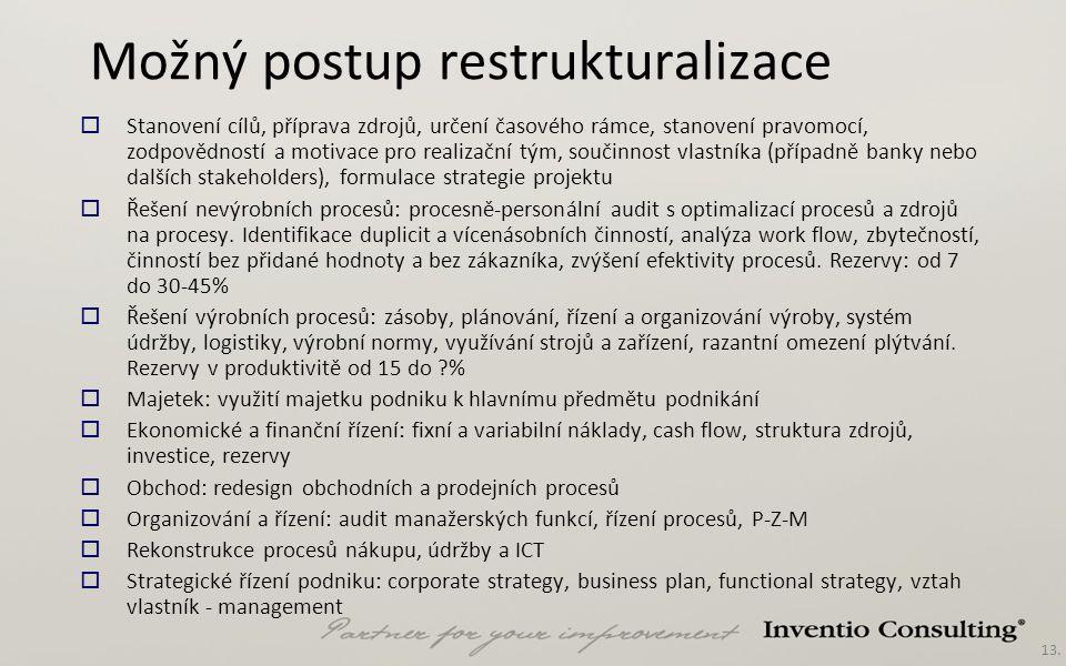 13. Možný postup restrukturalizace  Stanovení cílů, příprava zdrojů, určení časového rámce, stanovení pravomocí, zodpovědností a motivace pro realiza