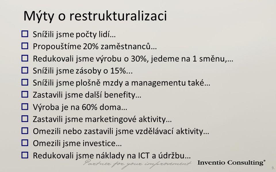 9. Mýty o restrukturalizaci  Snížili jsme počty lidí…  Propouštíme 20% zaměstnanců…  Redukovali jsme výrobu o 30%, jedeme na 1 směnu,…  Snížili js