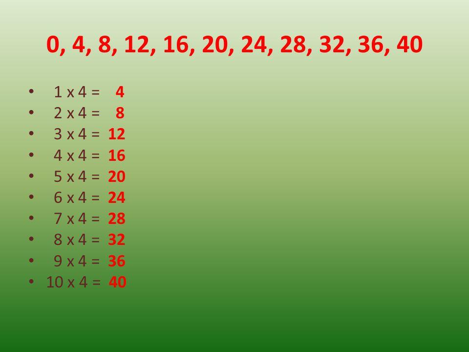 0, 4, 8, 12, 16, 20, 24, 28, 32, 36, 40 1 x 4 = 4 2 x 4 = 8 3 x 4 = 12 4 x 4 = 16 5 x 4 = 20 6 x 4 = 24 7 x 4 = 28 8 x 4 = 32 9 x 4 = 36 10 x 4 = 40