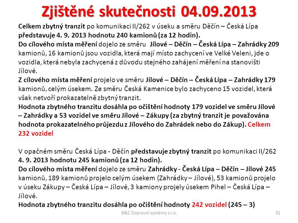 Zjištěné skutečnosti 04.09.2013 Celkem zbytný tranzit po komunikaci II/262 v úseku a směru Děčín – Česká Lípa představuje 4.
