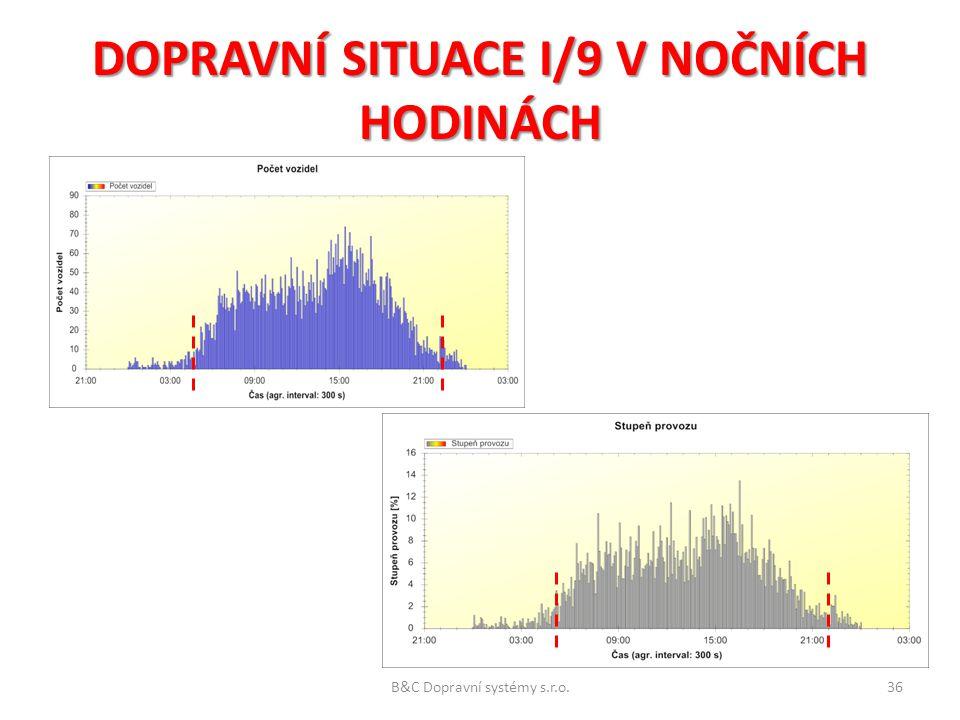 DOPRAVNÍ SITUACE I/9 V NOČNÍCH HODINÁCH B&C Dopravní systémy s.r.o.36