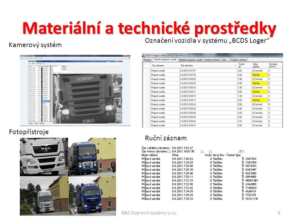 Organizační a personální zabezpečení Měření intenzity dopravy na dané komunikaci bylo provedeno společnosti B&C Dopravní systémy, s.r.o.