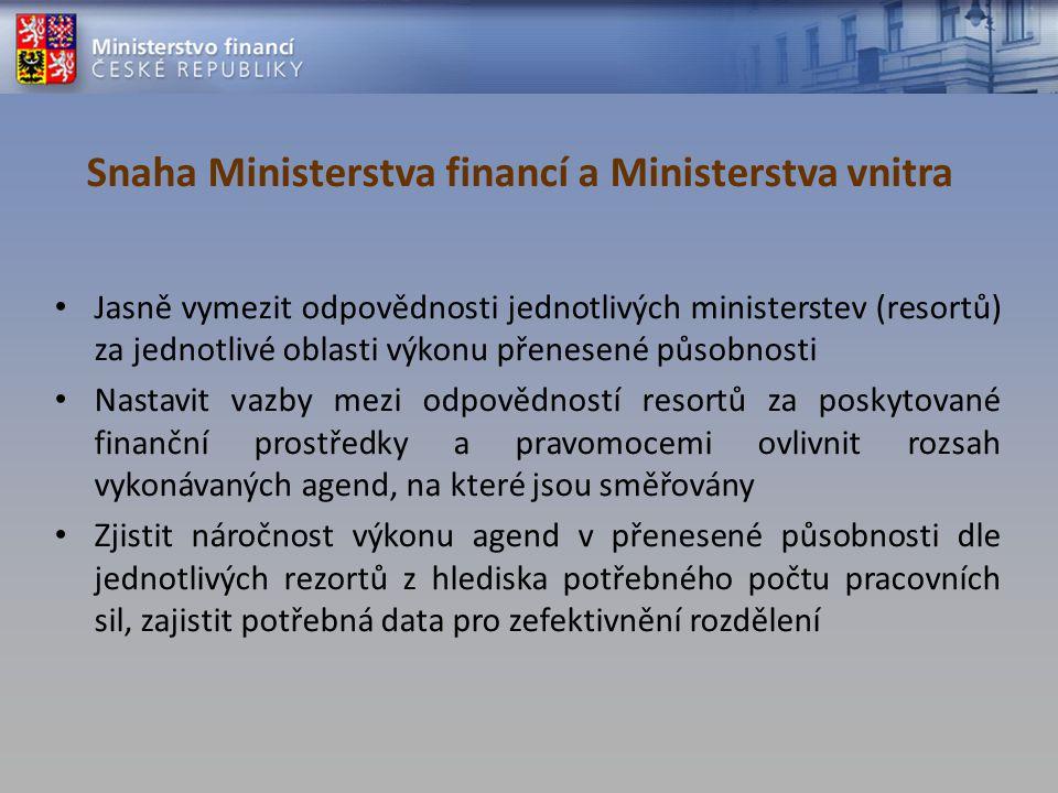 Snaha Ministerstva financí a Ministerstva vnitra Jasně vymezit odpovědnosti jednotlivých ministerstev (resortů) za jednotlivé oblasti výkonu přenesené působnosti Nastavit vazby mezi odpovědností resortů za poskytované finanční prostředky a pravomocemi ovlivnit rozsah vykonávaných agend, na které jsou směřovány Zjistit náročnost výkonu agend v přenesené působnosti dle jednotlivých rezortů z hlediska potřebného počtu pracovních sil, zajistit potřebná data pro zefektivnění rozdělení