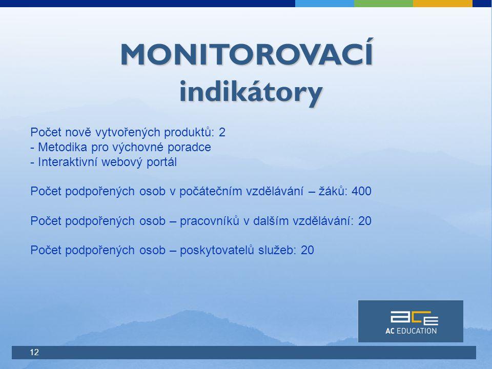 12 MONITOROVACÍ indikátory Počet nově vytvořených produktů: 2 - Metodika pro výchovné poradce - Interaktivní webový portál Počet podpořených osob v po