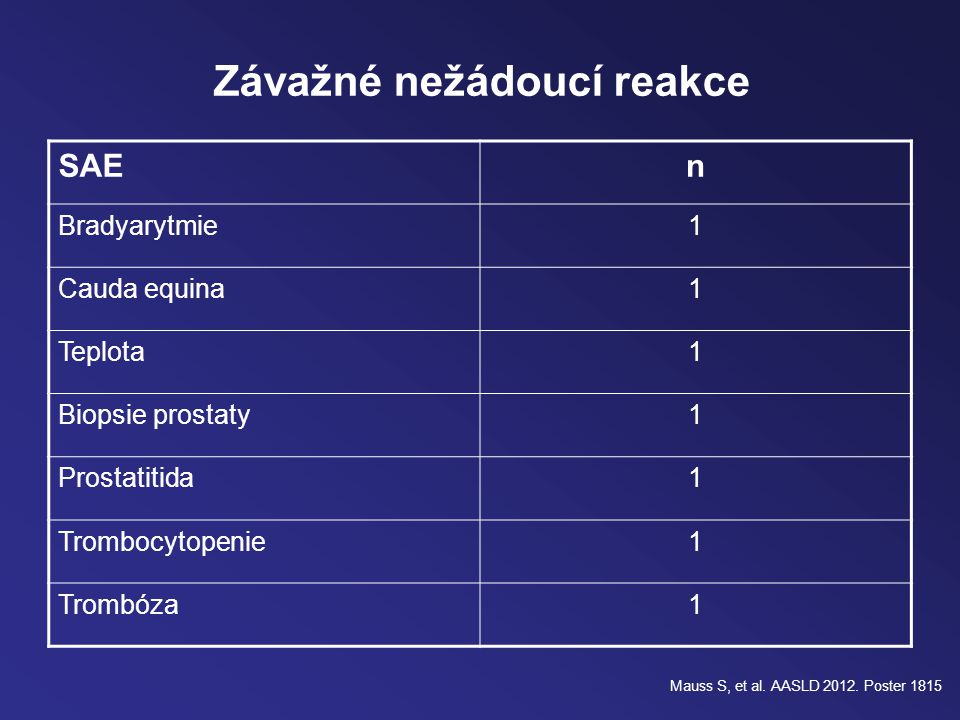 Závažné nežádoucí reakce SAEn Bradyarytmie1 Cauda equina1 Teplota1 Biopsie prostaty1 Prostatitida1 Trombocytopenie1 Trombóza1 Mauss S, et al.