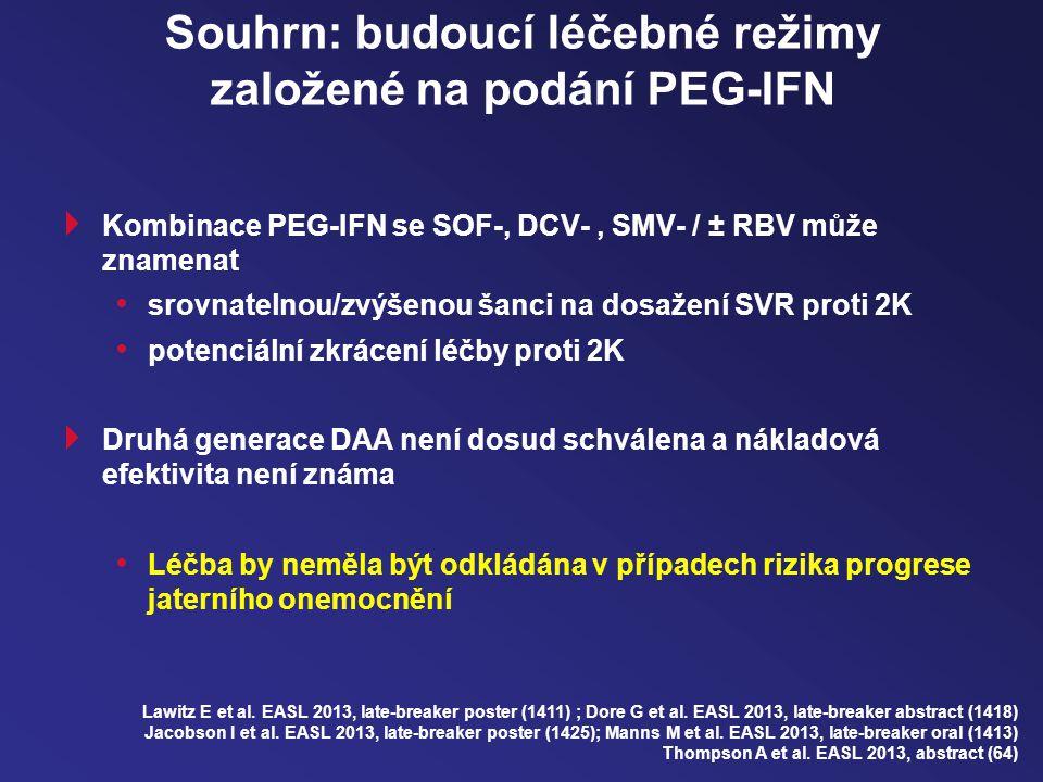 Kombinace PEG-IFN se SOF-, DCV-, SMV- / ± RBV může znamenat srovnatelnou/zvýšenou šanci na dosažení SVR proti 2K potenciální zkrácení léčby proti 2K  Druhá generace DAA není dosud schválena a nákladová efektivita není známa Léčba by neměla být odkládána v případech rizika progrese jaterního onemocnění Souhrn: budoucí léčebné režimy založené na podání PEG-IFN Lawitz E et al.