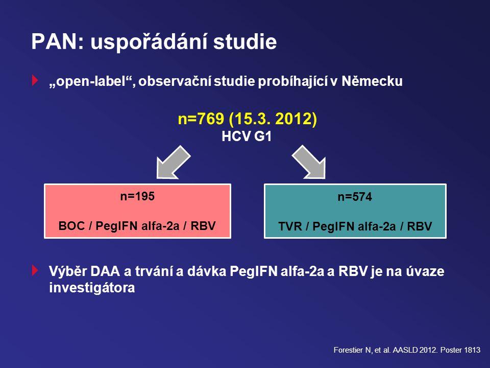 """ """"open-label , observační studie probíhající v Německu  Výběr DAA a trvání a dávka PegIFN alfa-2a a RBV je na úvaze investigátora PAN: uspořádání studie n=769 (15.3."""