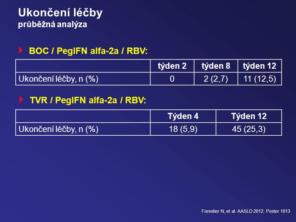 Ukončení léčby průběžná analýza  BOC / PegIFN alfa-2a / RBV:  TVR / PegIFN alfa-2a / RBV: týden 2týden 8týden 12 Ukončení léčby, n (%)02 (2,7)11 (12,5) Týden 4Týden 12 Ukončení léčby, n (%)18 (5,9)45 (25,3) Forestier N, et al.